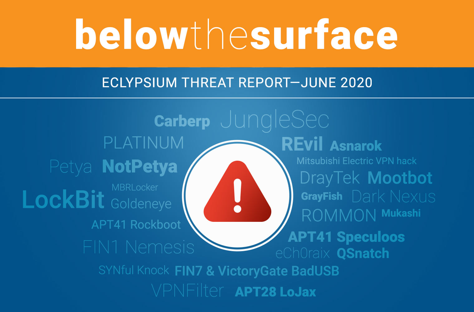 June Device Threat Report